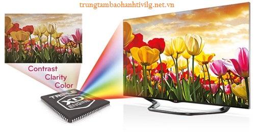 Công nghệ hình ảnh LG Triple XD trên Smart tivi LG